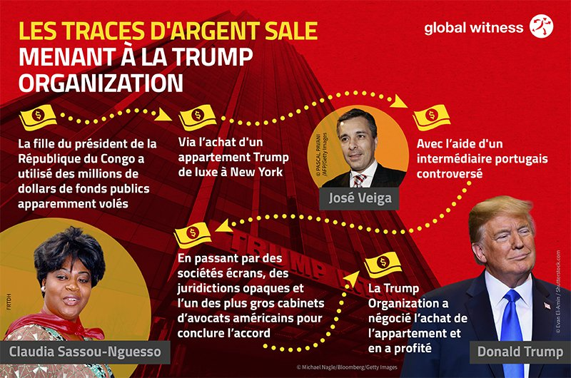 French Congo B US Infographic
